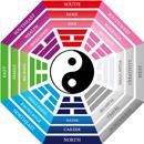 Feng Shui kiegészítők