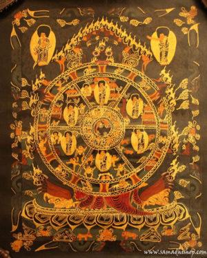 Wheel Of Life thangka painting 30x40 cm